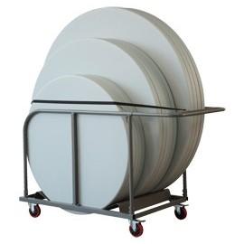 Wózek Planettrolley